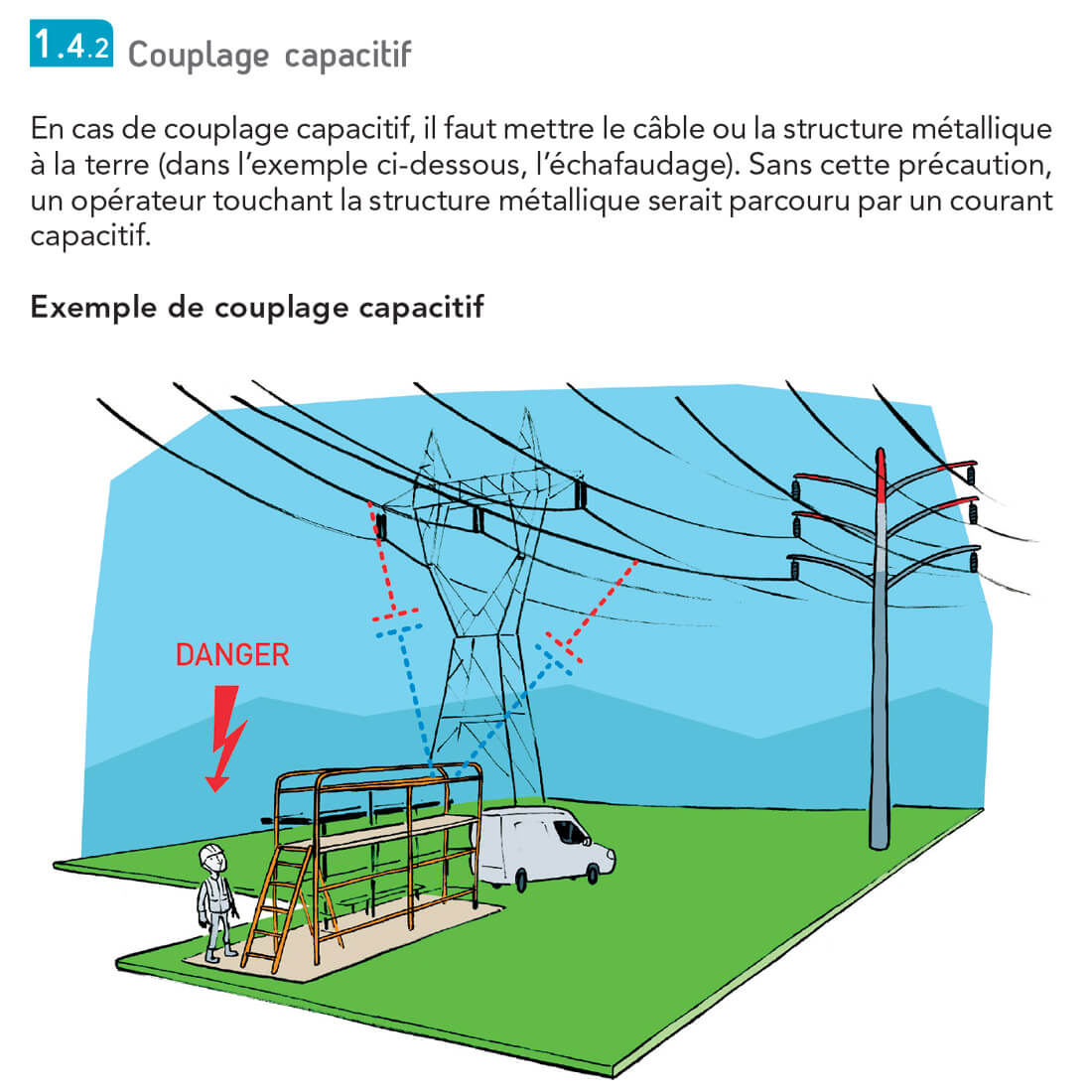 couplage-capacitif